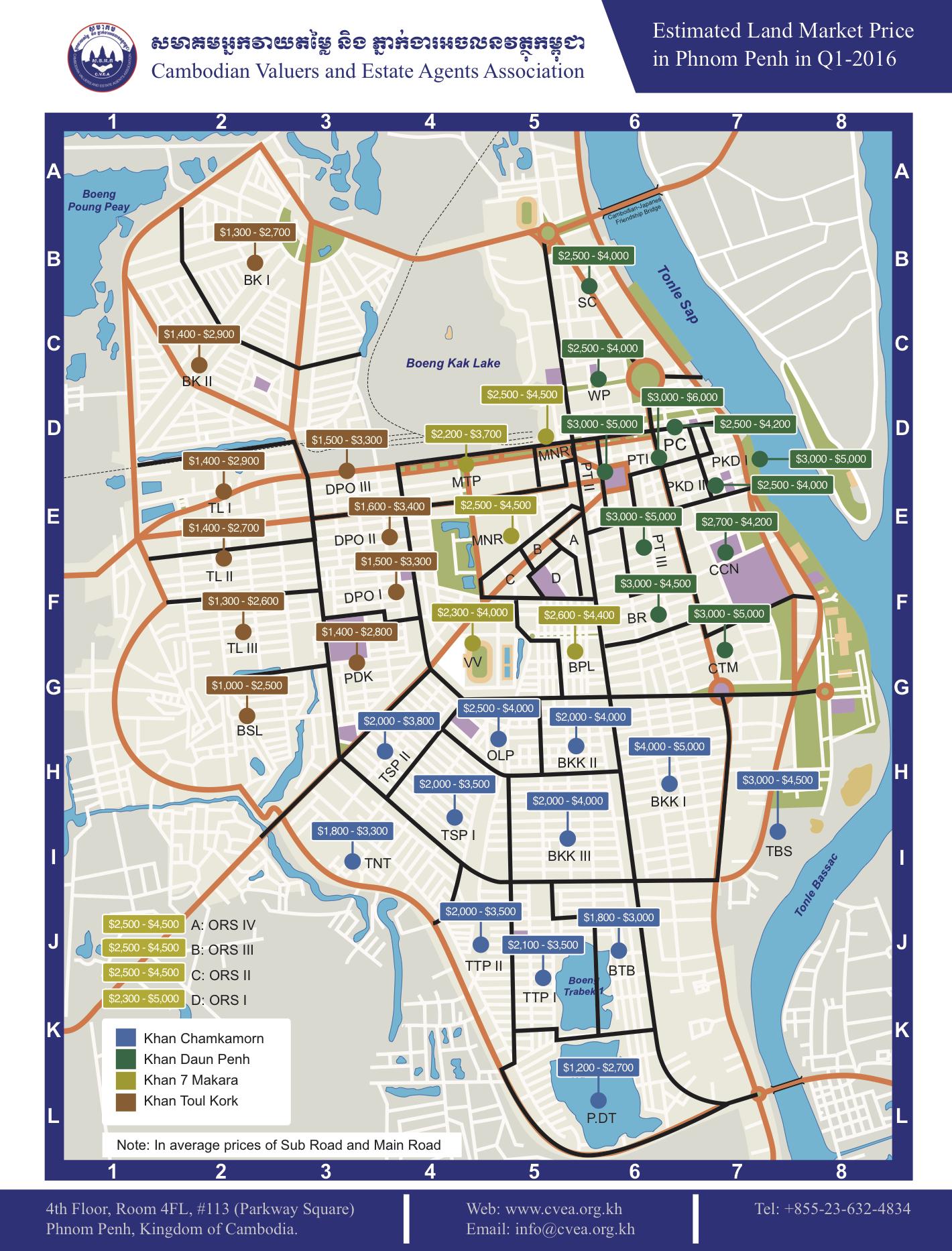 Phnom-Penh-Land-Price