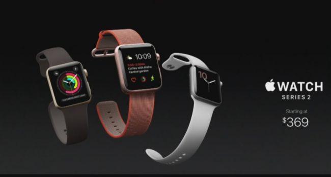watchprice-650-80